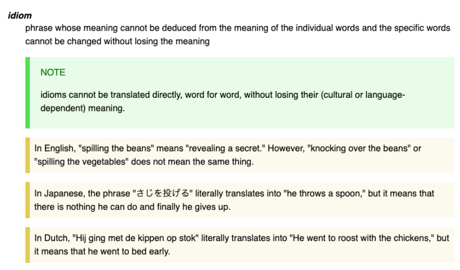 Screenshot of the definition that corresponds to idiom within the success criterion. It explains the meaning of the word, along with a note and some examples.